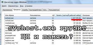 Процесс svchost грузит память Windows 7 решение