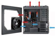 Как ставить вентилятор в корпус компьютера?