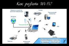 Что нужно чтобы раздавать Wifi с компьютера?